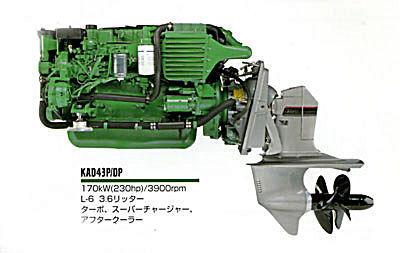 KAD43P